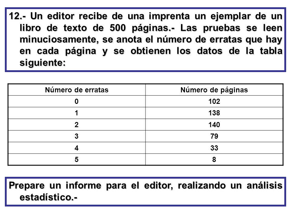 12.- Un editor recibe de una imprenta un ejemplar de un libro de texto de 500 páginas.- Las pruebas se leen minuciosamente, se anota el número de erratas que hay en cada página y se obtienen los datos de la tabla siguiente: