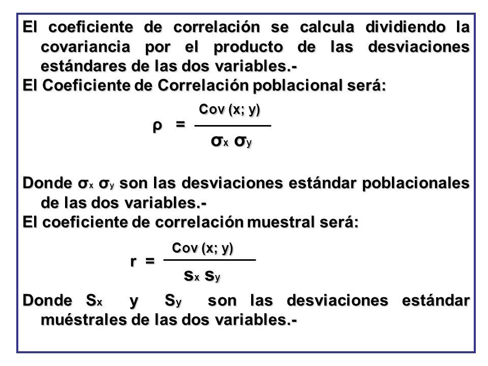 El coeficiente de correlación se calcula dividiendo la covariancia por el producto de las desviaciones estándares de las dos variables.-