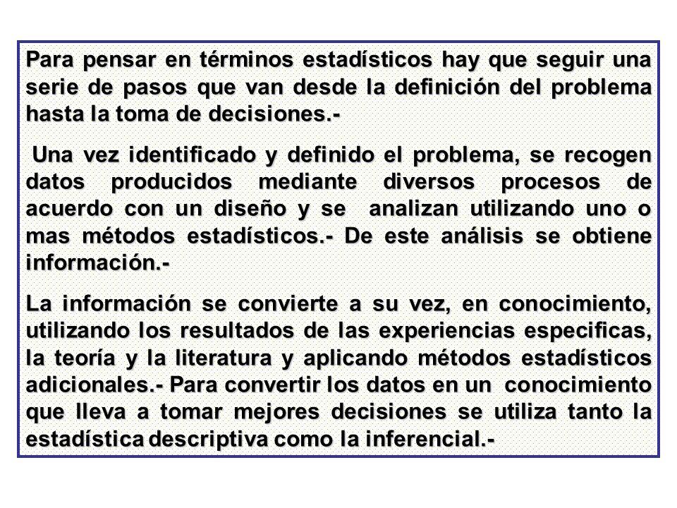 Para pensar en términos estadísticos hay que seguir una serie de pasos que van desde la definición del problema hasta la toma de decisiones.-