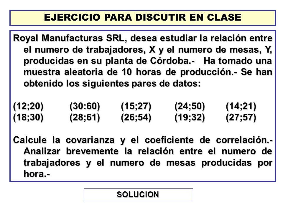 EJERCICIO PARA DISCUTIR EN CLASE