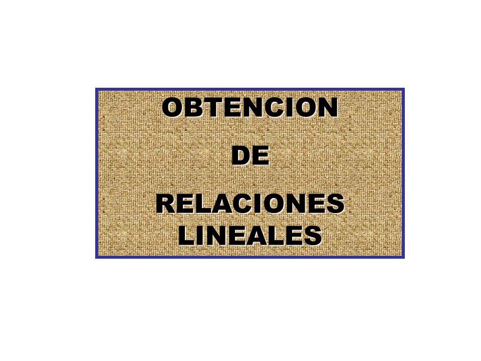 OBTENCION DE RELACIONES LINEALES