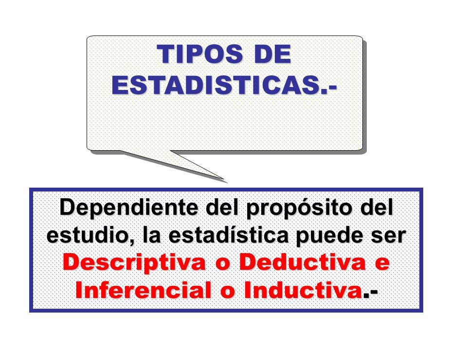 TIPOS DE ESTADISTICAS.-