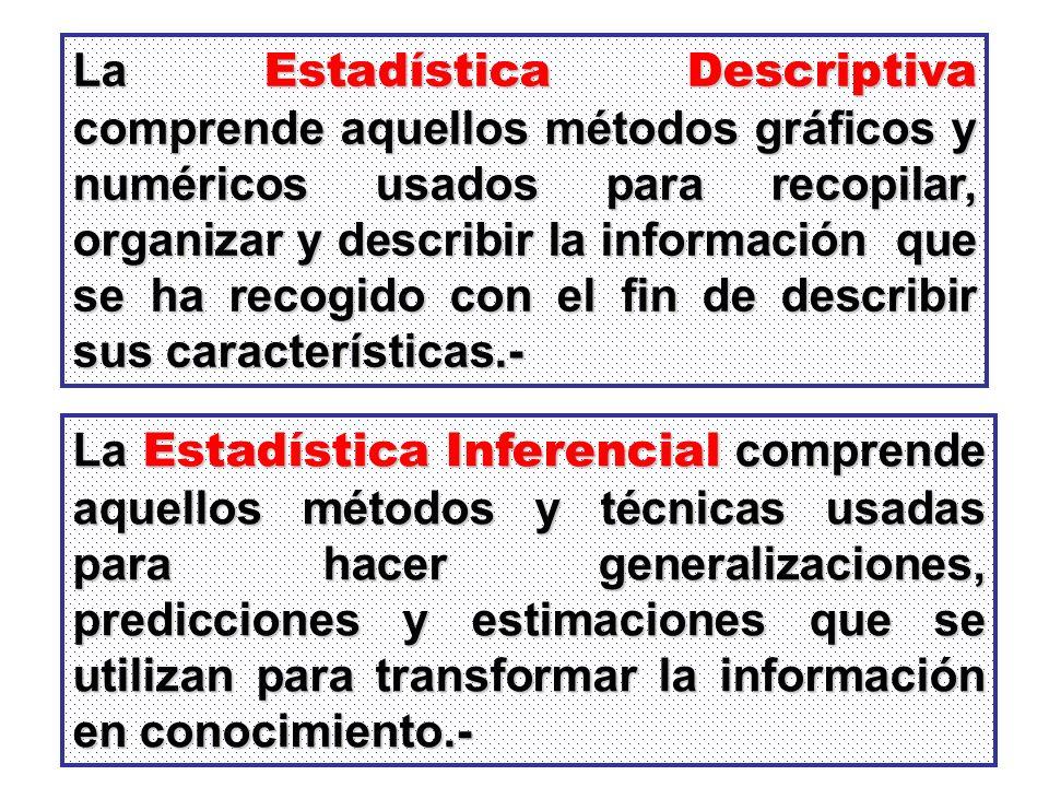 La Estadística Descriptiva comprende aquellos métodos gráficos y numéricos usados para recopilar, organizar y describir la información que se ha recogido con el fin de describir sus características.-