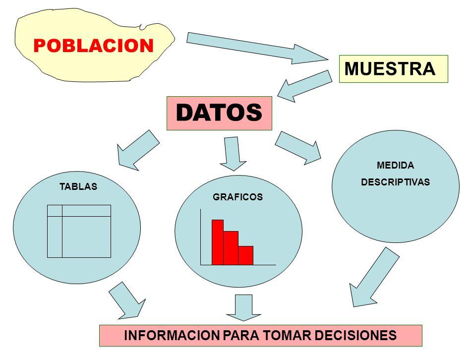 INFORMACION PARA TOMAR DECISIONES