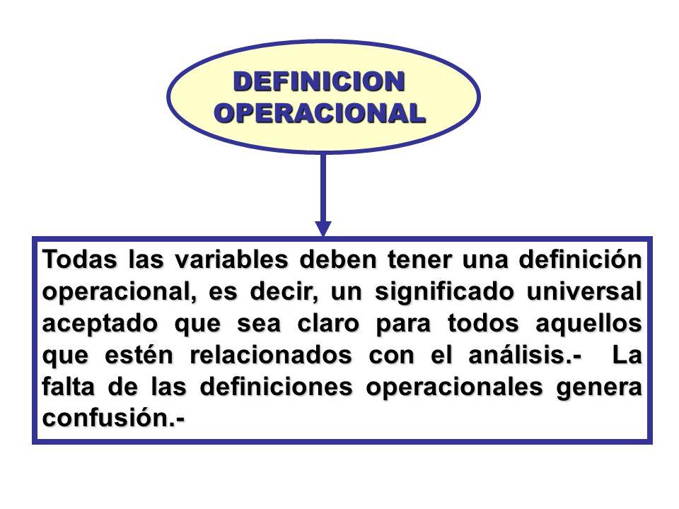 DEFINICION OPERACIONAL.