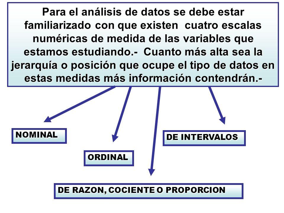 Para el análisis de datos se debe estar familiarizado con que existen cuatro escalas numéricas de medida de las variables que estamos estudiando.- Cuanto más alta sea la jerarquía o posición que ocupe el tipo de datos en estas medidas más información contendrán.-