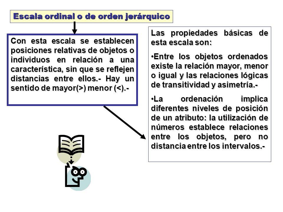 Escala ordinal o de orden jerárquico