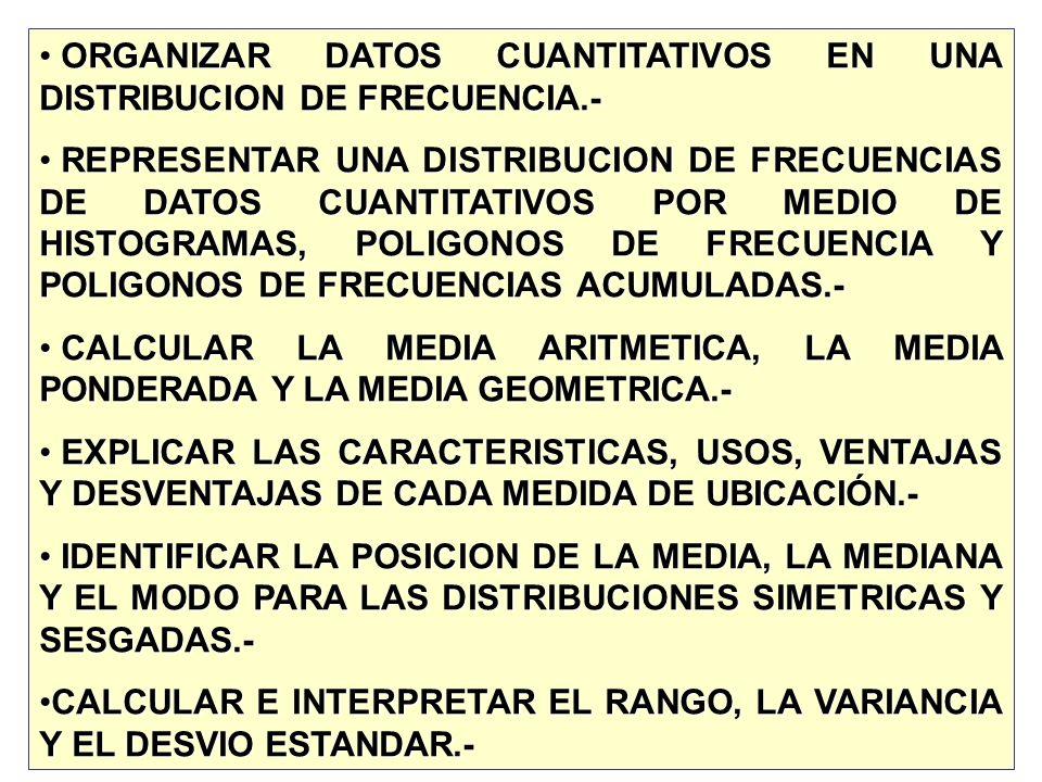 ORGANIZAR DATOS CUANTITATIVOS EN UNA DISTRIBUCION DE FRECUENCIA.-
