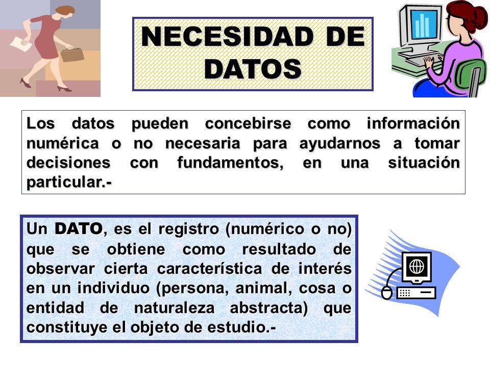NECESIDAD DE DATOS