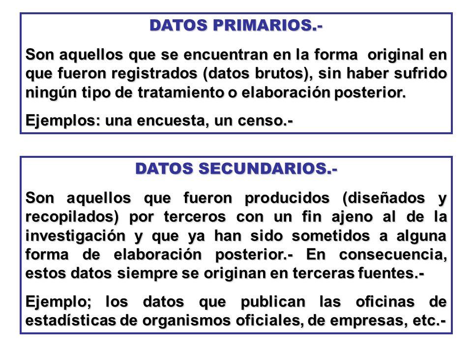 DATOS PRIMARIOS.-
