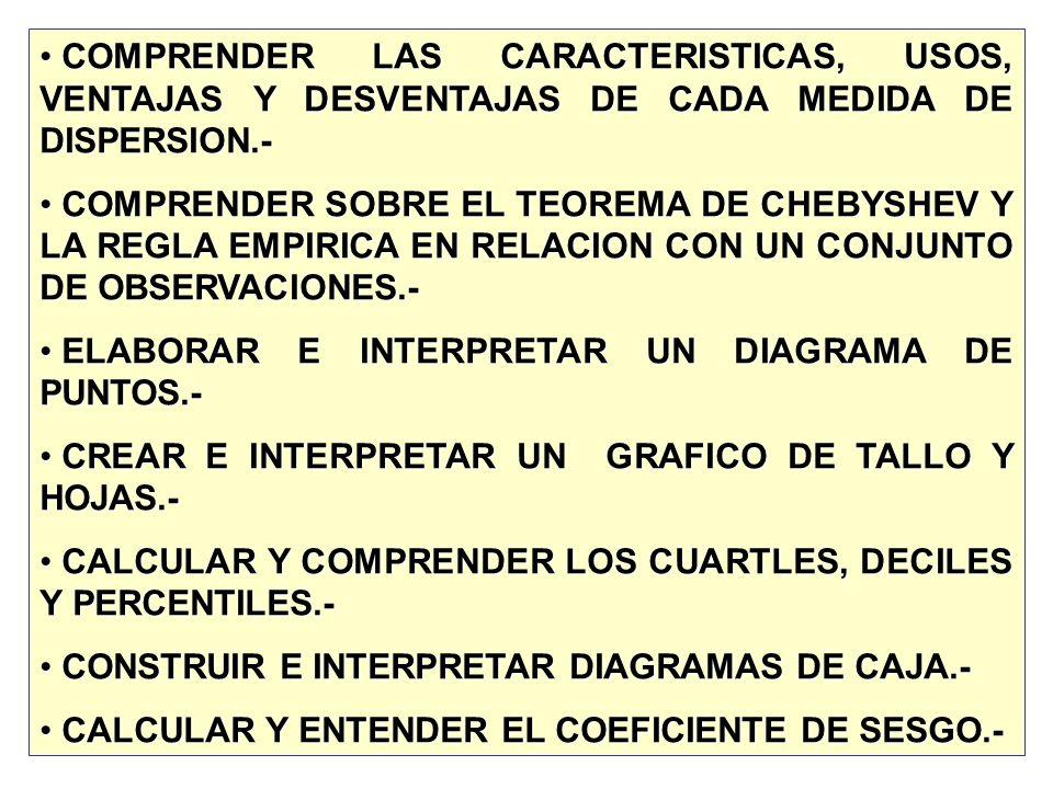 COMPRENDER LAS CARACTERISTICAS, USOS, VENTAJAS Y DESVENTAJAS DE CADA MEDIDA DE DISPERSION.-