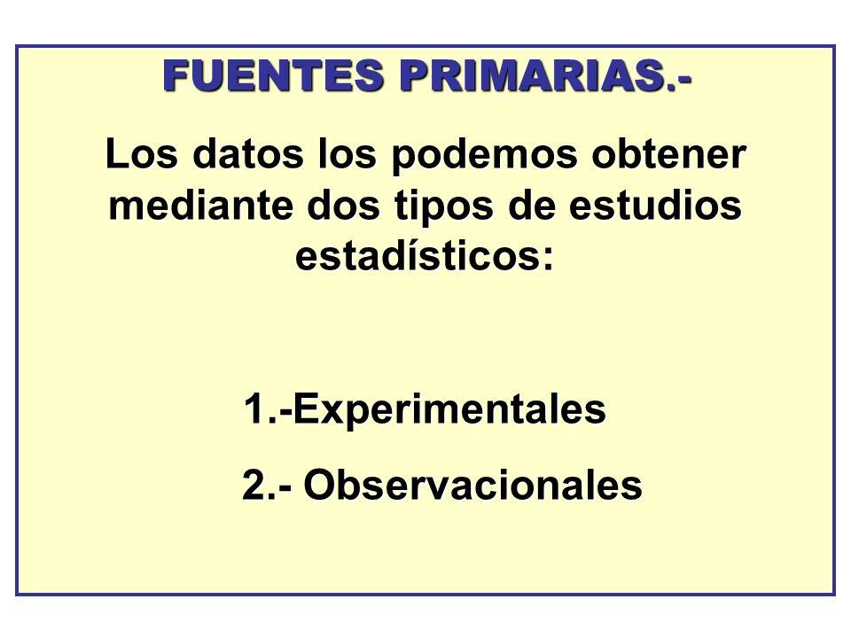 FUENTES PRIMARIAS.- Los datos los podemos obtener mediante dos tipos de estudios estadísticos: 1.-Experimentales.