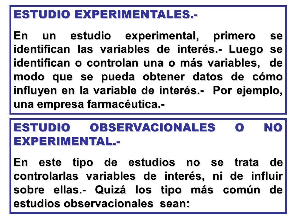 ESTUDIO EXPERIMENTALES.-