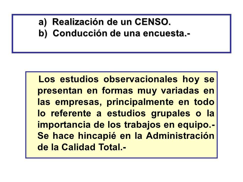 a) Realización de un CENSO.