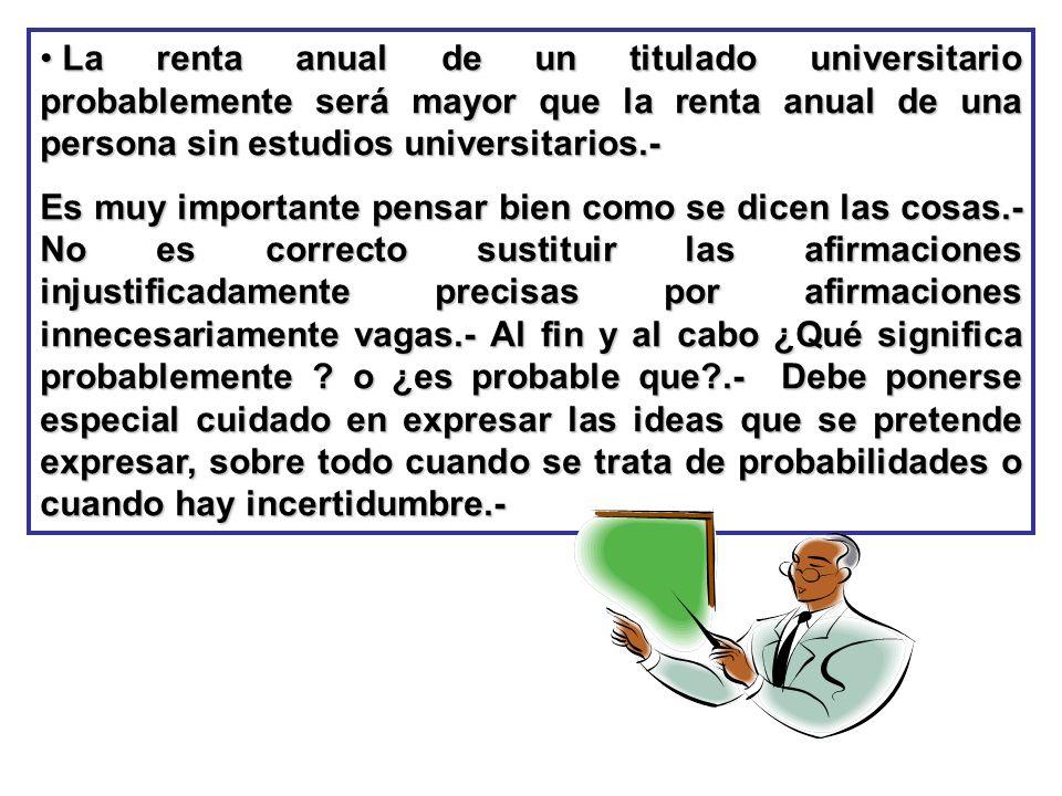 La renta anual de un titulado universitario probablemente será mayor que la renta anual de una persona sin estudios universitarios.-