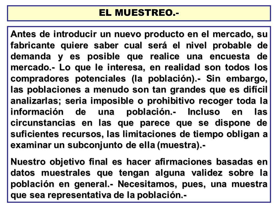EL MUESTREO.-
