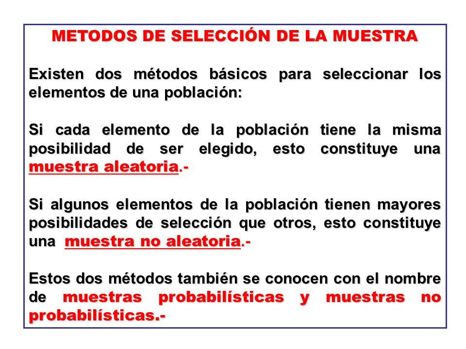 METODOS DE SELECCIÓN DE LA MUESTRA