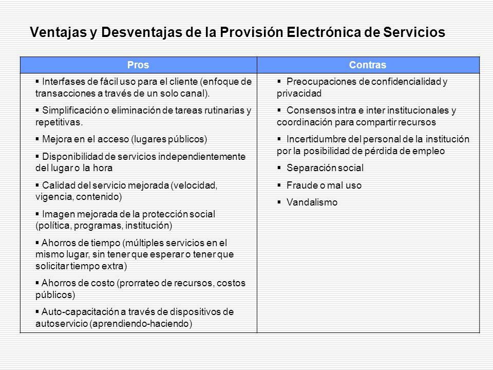 Ventajas y Desventajas de la Provisión Electrónica de Servicios