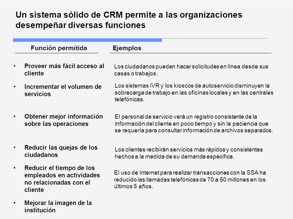 Un sistema sólido de CRM permite a las organizaciones desempeñar diversas funciones
