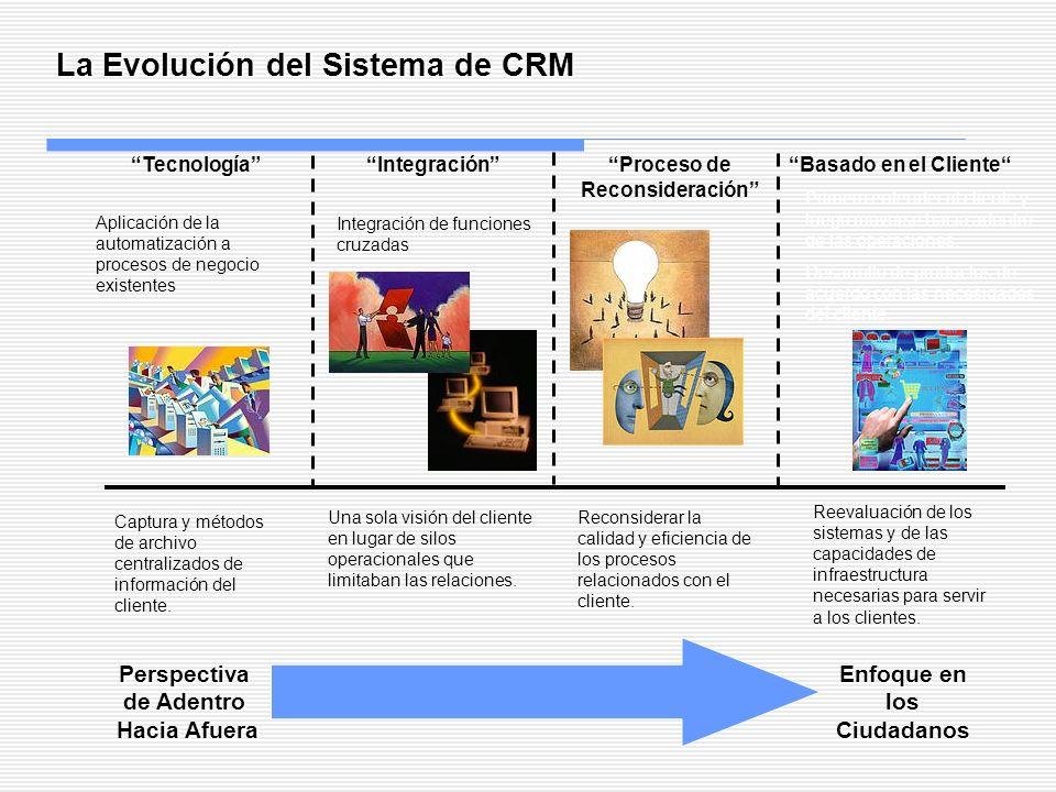 La Evolución del Sistema de CRM