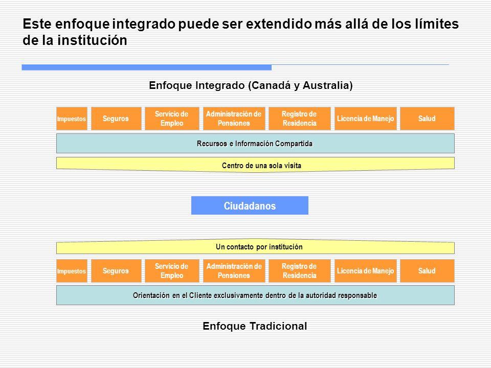 Este enfoque integrado puede ser extendido más allá de los límites de la institución