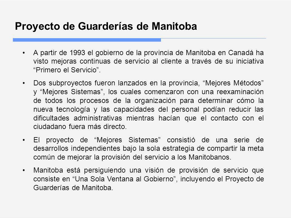 Proyecto de Guarderías de Manitoba