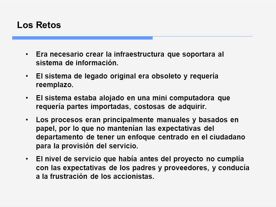 Los Retos Era necesario crear la infraestructura que soportara al sistema de información.