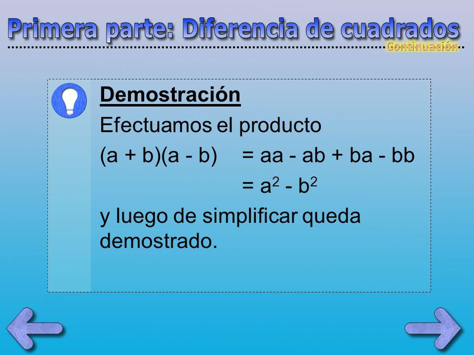 Demostración Efectuamos el producto. (a + b)(a - b) = aa - ab + ba - bb.
