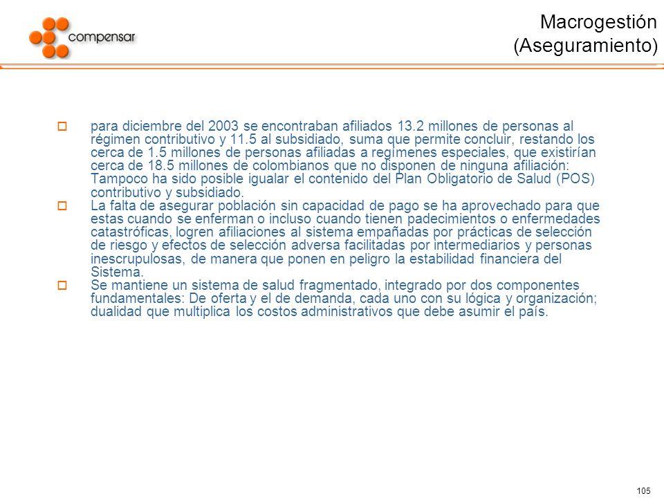 Macrogestión (Aseguramiento)