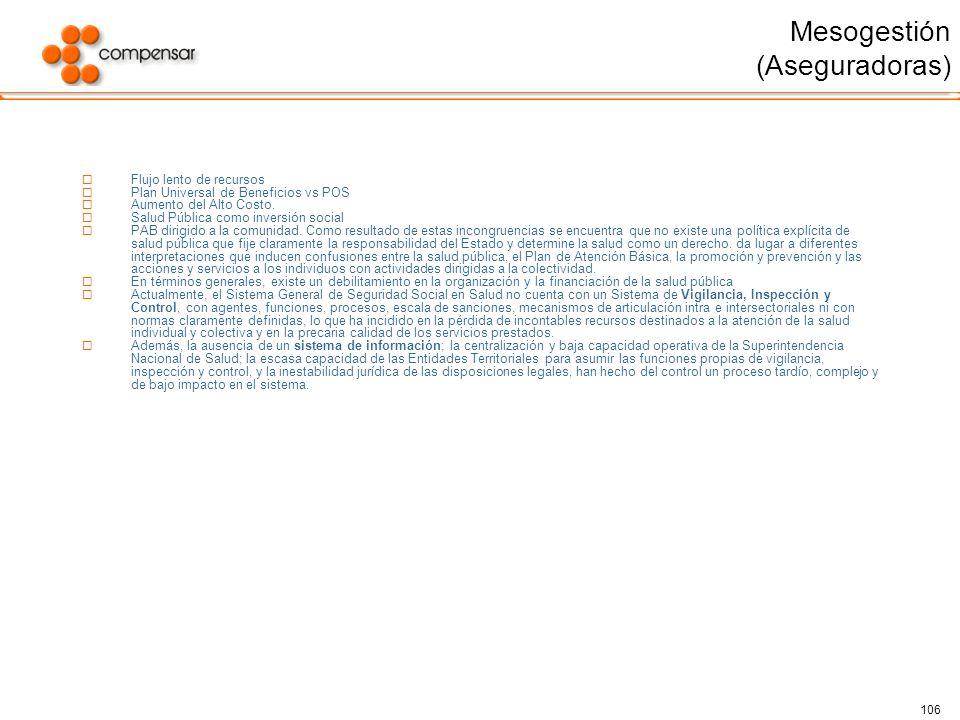 Mesogestión (Aseguradoras)