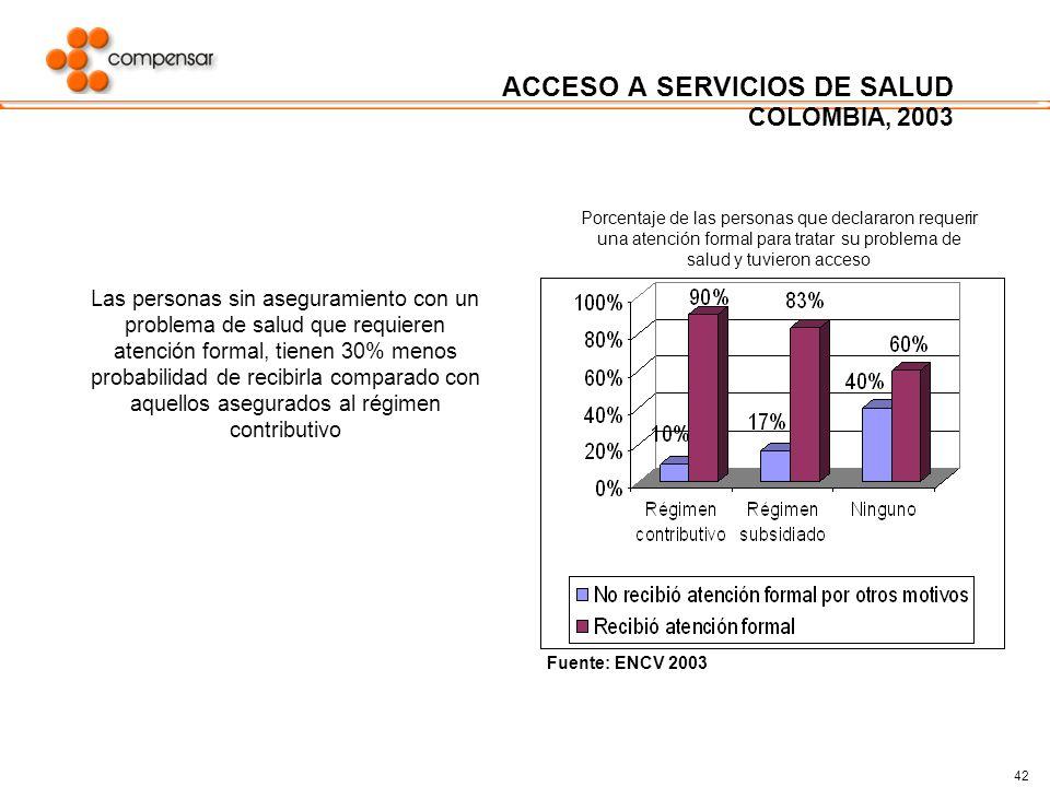 ACCESO A SERVICIOS DE SALUD COLOMBIA, 2003