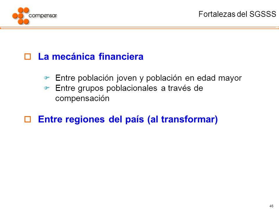 La mecánica financiera