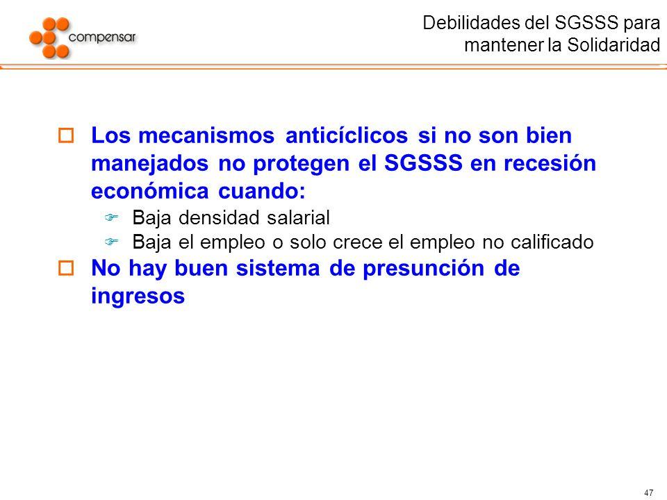 Debilidades del SGSSS para mantener la Solidaridad