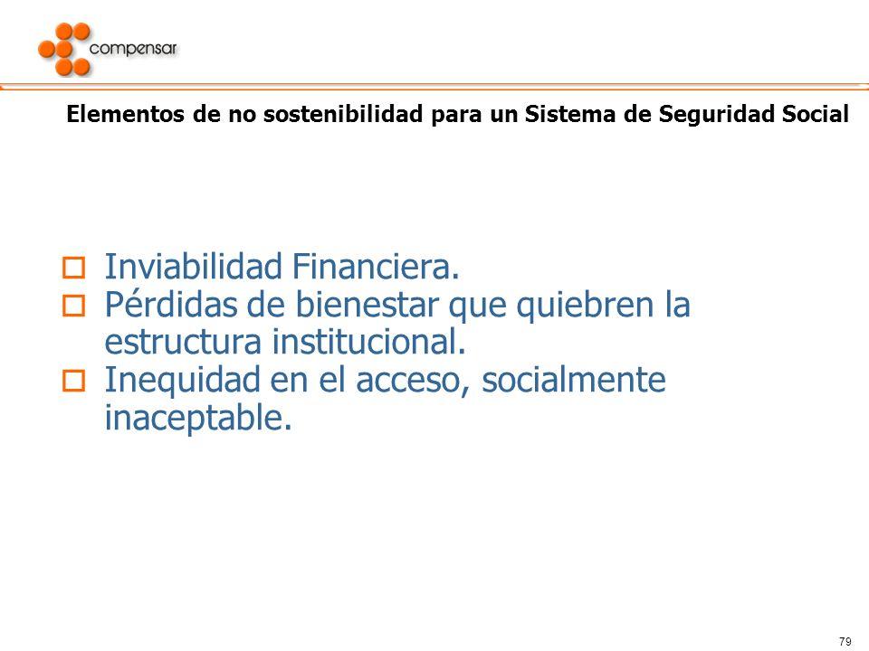 Elementos de no sostenibilidad para un Sistema de Seguridad Social