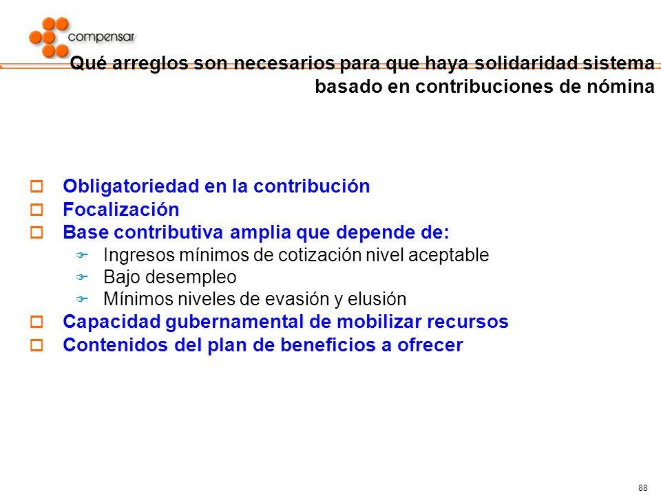 Obligatoriedad en la contribución Focalización