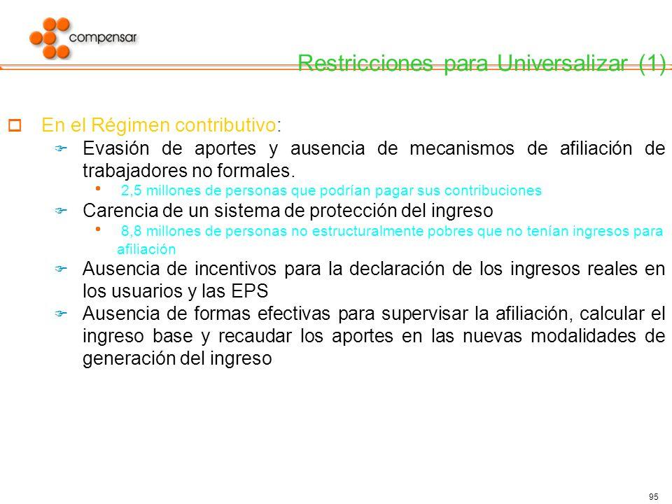 Restricciones para Universalizar (1)