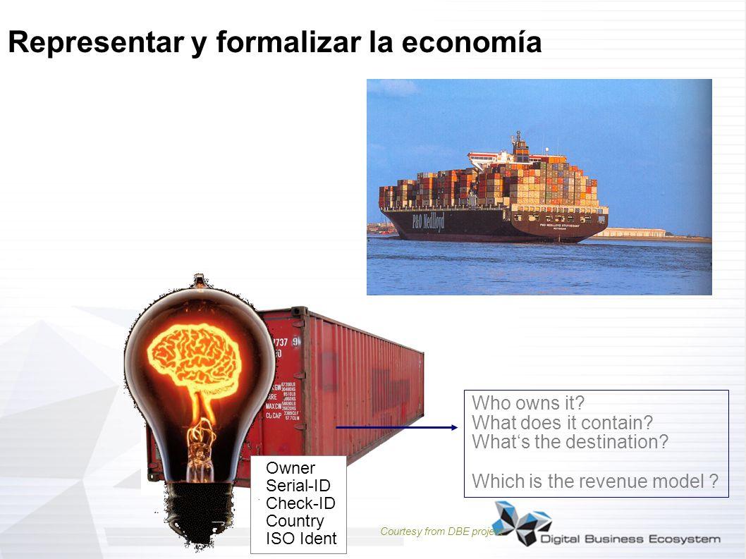 Representar y formalizar la economía