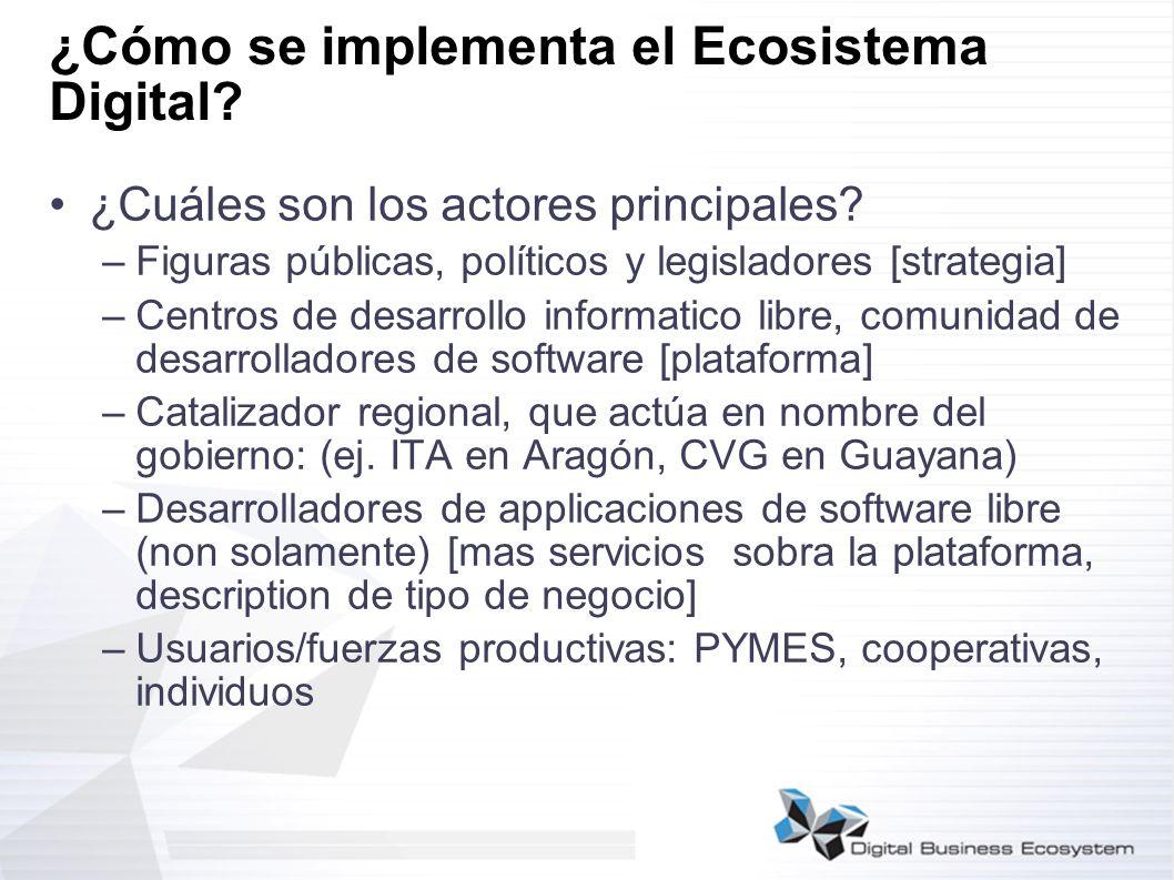 ¿Cómo se implementa el Ecosistema Digital