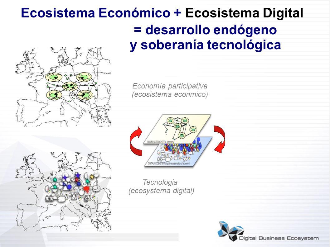 Ecosistema Económico + Ecosistema Digital