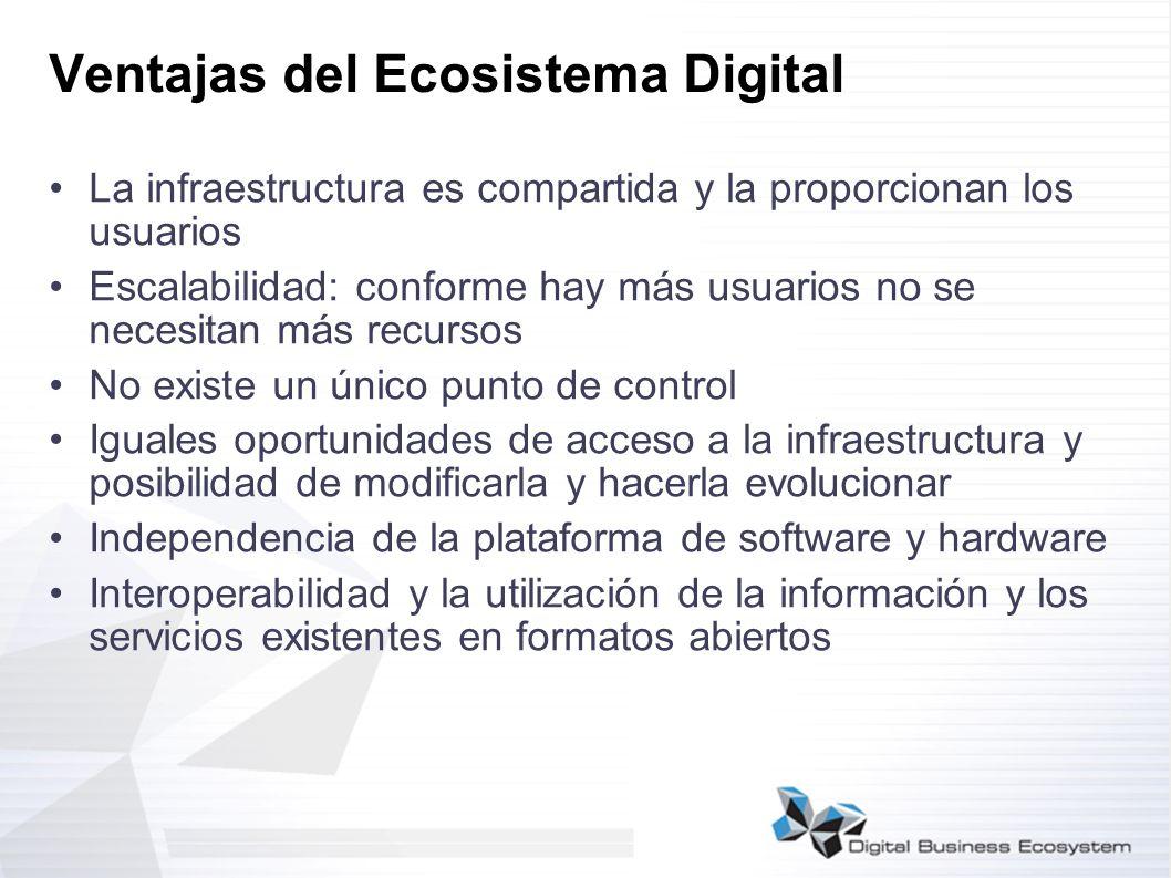 Ventajas del Ecosistema Digital