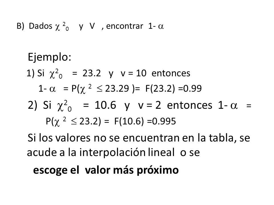 B) Dados  20 y V , encontrar 1- 