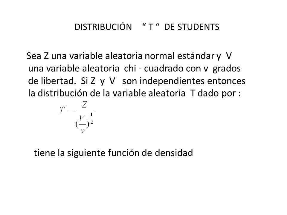 DISTRIBUCIÓN T DE STUDENTS