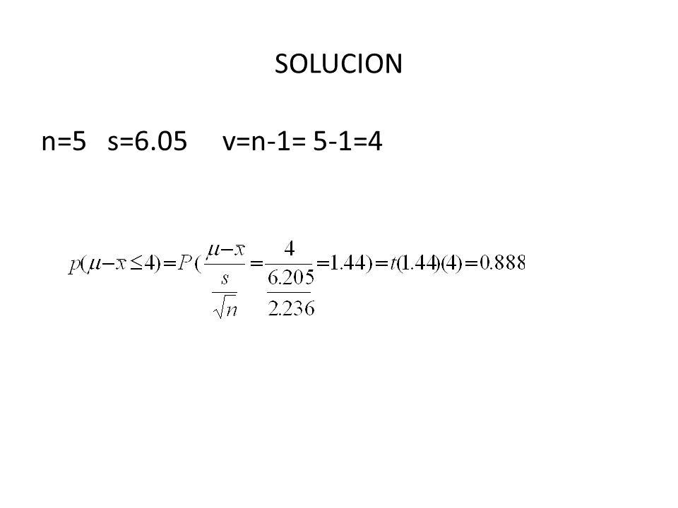 SOLUCION n=5 s=6.05 v=n-1= 5-1=4