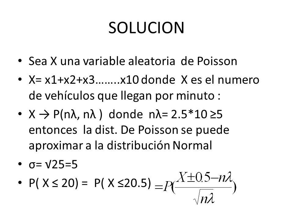 SOLUCION Sea X una variable aleatoria de Poisson
