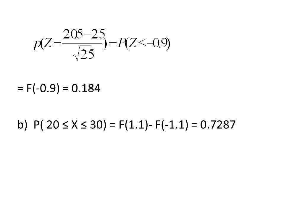 = F(-0.9) = 0.184 b) P( 20 ≤ X ≤ 30) = F(1.1)- F(-1.1) = 0.7287