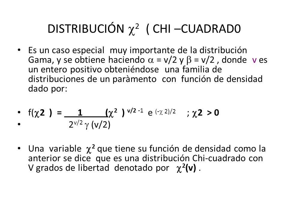 DISTRIBUCIÓN 2 ( CHI –CUADRAD0