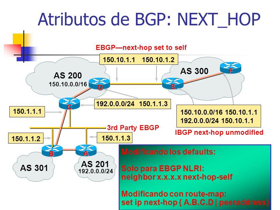 Atributos de BGP: NEXT_HOP