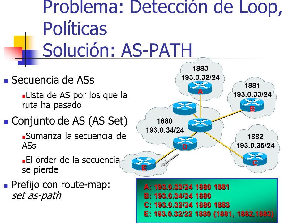 Problema: Detección de Loop, Políticas Solución: AS-PATH