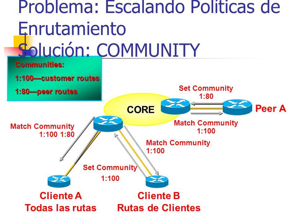 Problema: Escalando Políticas de Enrutamiento Solución: COMMUNITY