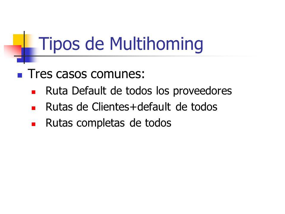 Tipos de Multihoming Tres casos comunes:
